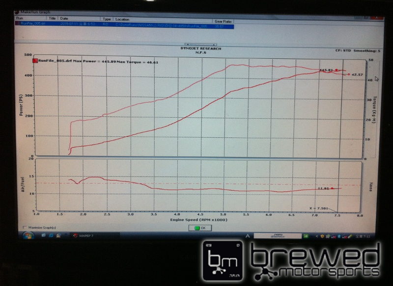 gtr-rb26-dyno-tune-17psi