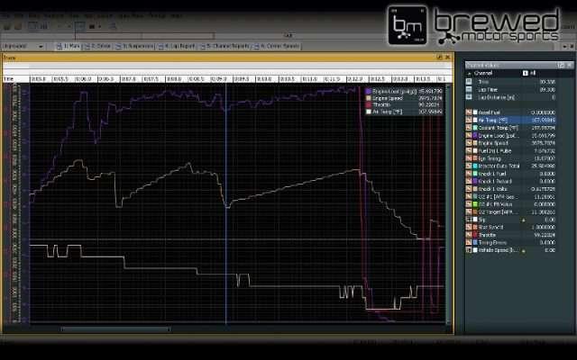 tuning graph