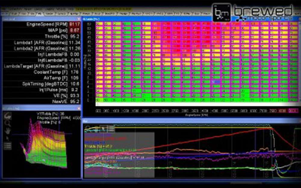 AEM Infinity EMS tuning