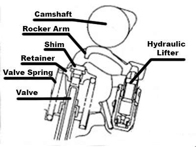 Nissan SR20DET head and valve train diagram