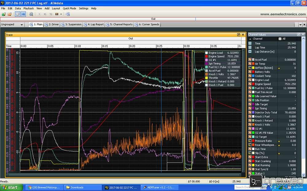 AEM VTEC Tuning