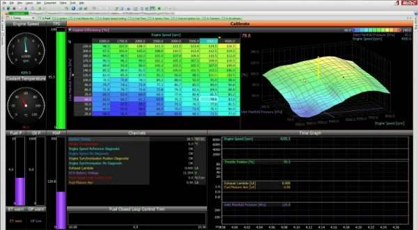 M1 Tuning Software
